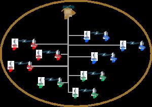 2nd-MW-PoC-UNMS