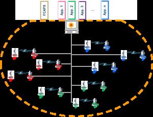 2nd-MW-PoC-oNMS